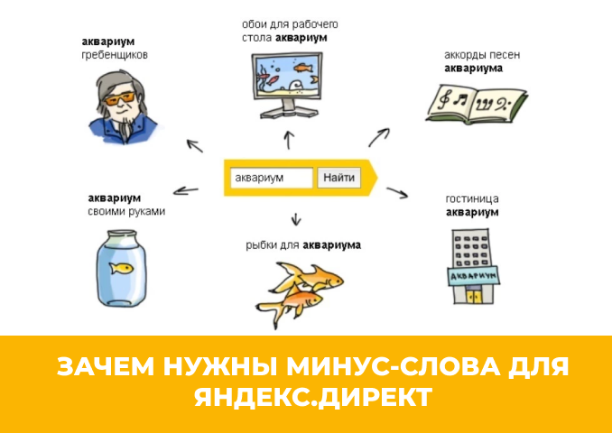 Зачем нужны минус-слова для Яндекс.Директ