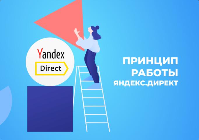 Как работает рекламный сервис «Яндекс.Директ»